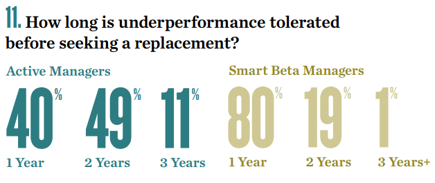 SSGA Survey3
